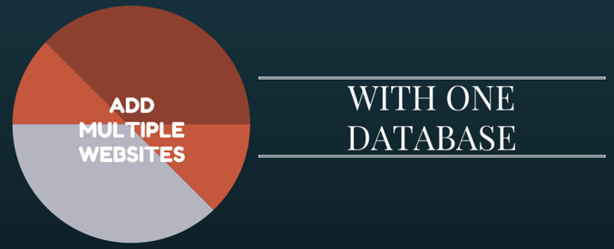how to use one database for two wordpress sites