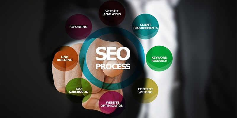 guide to WordPress website SEO